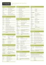 Справочник по командной строке Linux
